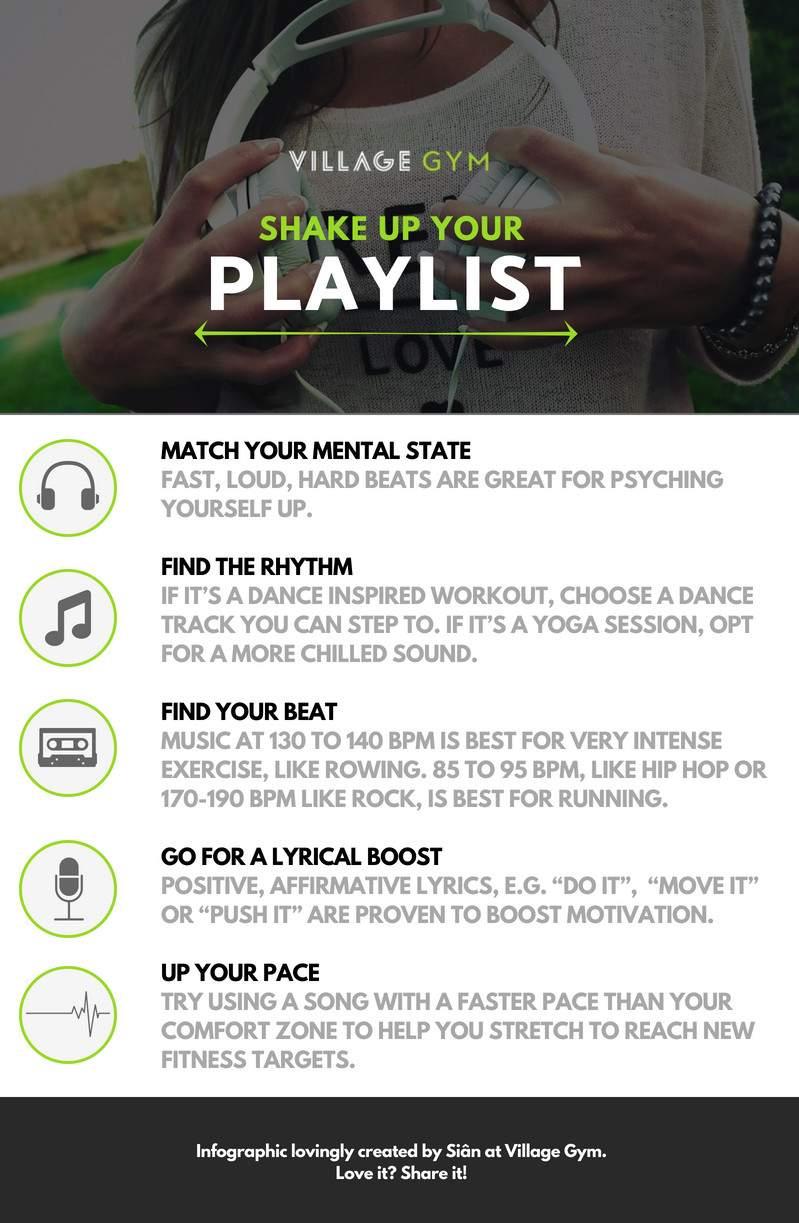 Music For Motivation Village Gym